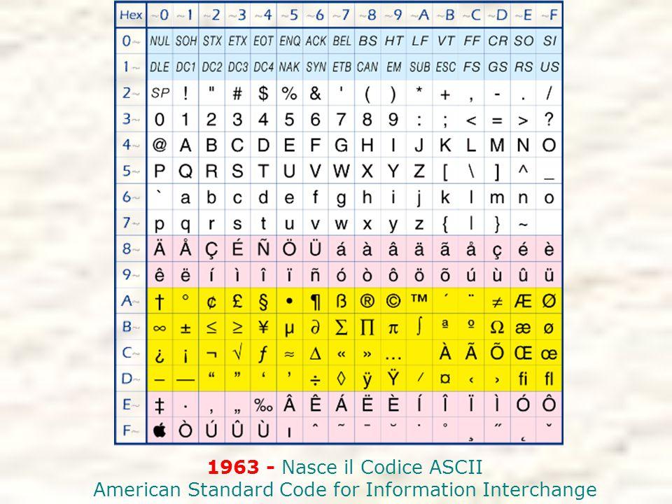 1963 - Nasce il Codice ASCII American Standard Code for Information Interchange tabella dei codici ASCII