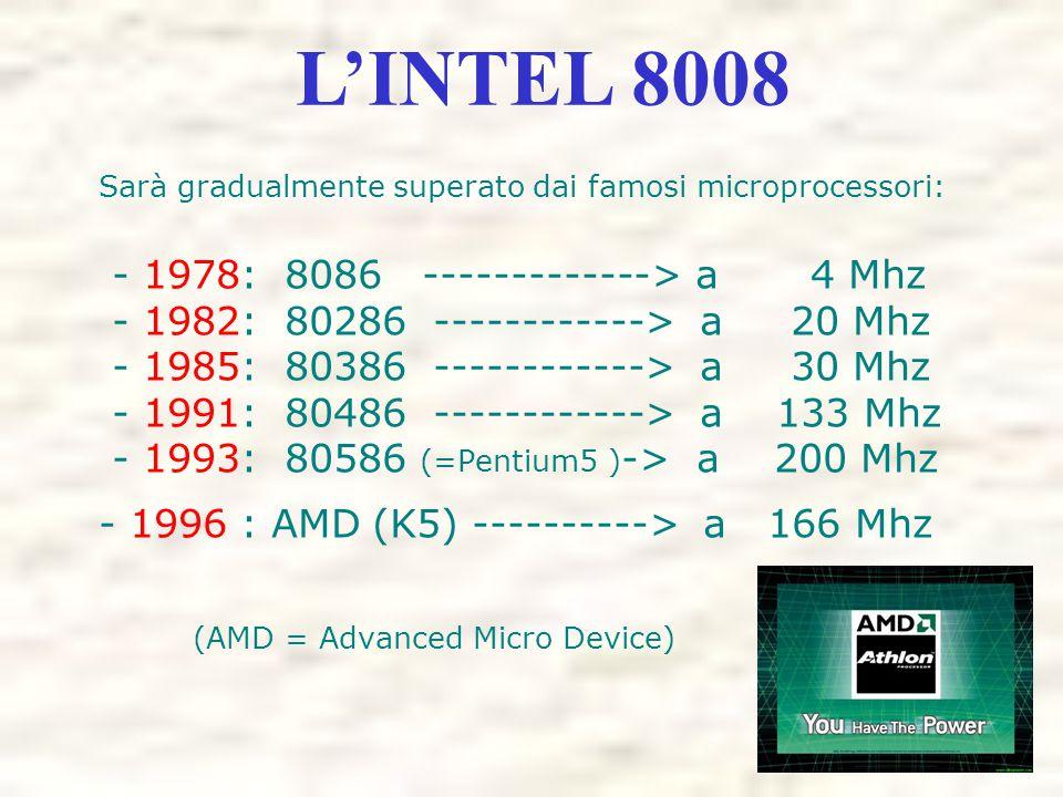Sarà gradualmente superato dai famosi microprocessori: - 1978: 8086 -------------> a 4 Mhz - 1982: 80286 ------------> a 20 Mhz - 1985: 80386 ------------> a 30 Mhz - 1991: 80486 ------------> a 133 Mhz - 1993: 80586 (=Pentium5 ) -> a 200 Mhz - 1996 : AMD (K5) ----------> a 166 Mhz (AMD = Advanced Micro Device) L'INTEL 8008