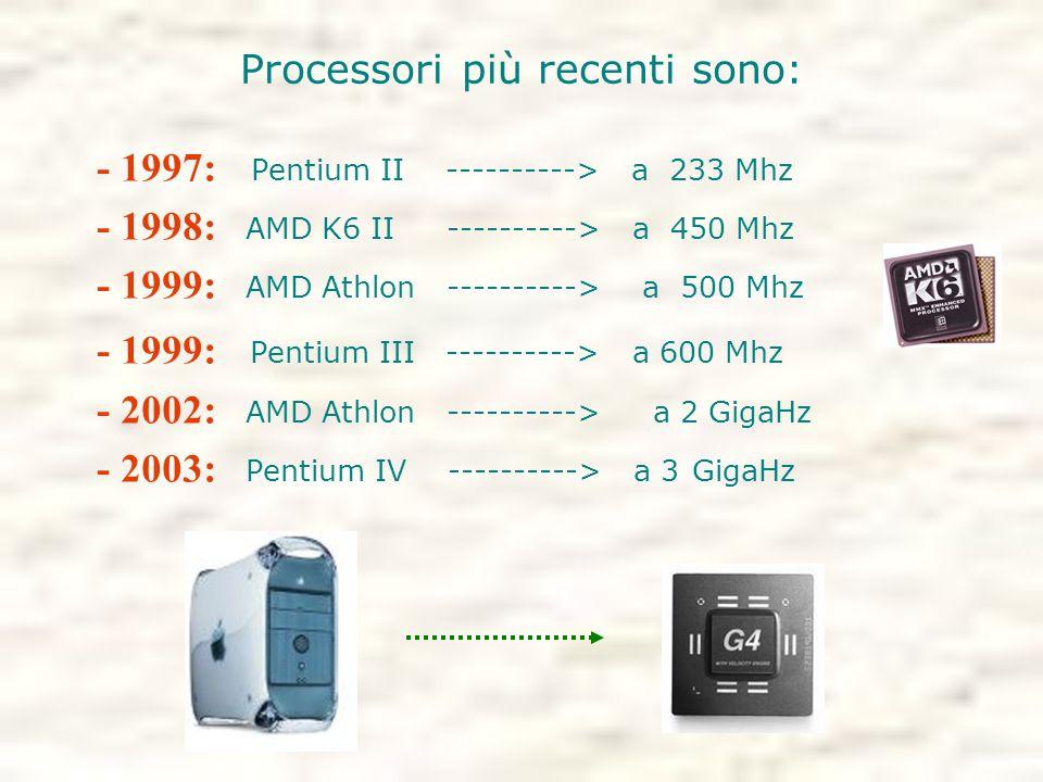 Processori più recenti sono: - 1997: Pentium II ----------> a 233 Mhz - 1998: AMD K6 II ----------> a 450 Mhz - 1999: AMD Athlon ----------> a 500 Mhz - 1999: Pentium III ----------> a 600 Mhz - 2002: AMD Athlon ----------> a 2 GigaHz - 2003: Pentium IV ----------> a 3 GigaHz