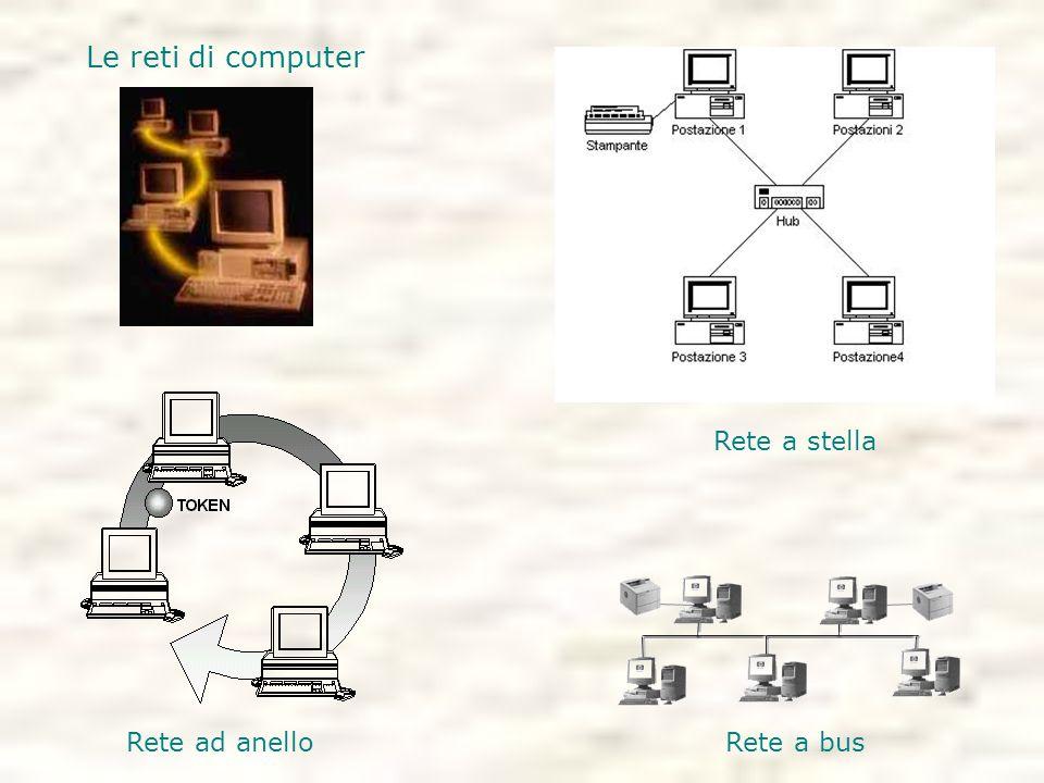 Le reti di computer Rete a stella Rete ad anelloRete a bus