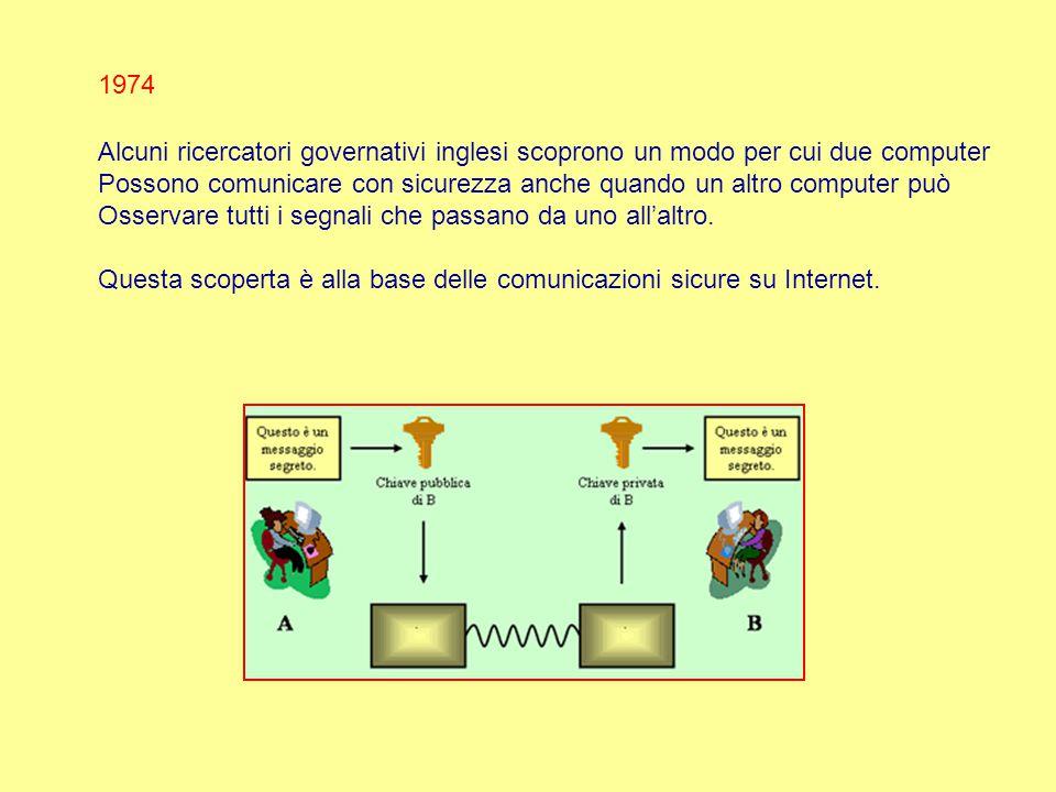 1974 Alcuni ricercatori governativi inglesi scoprono un modo per cui due computer Possono comunicare con sicurezza anche quando un altro computer può Osservare tutti i segnali che passano da uno all'altro.