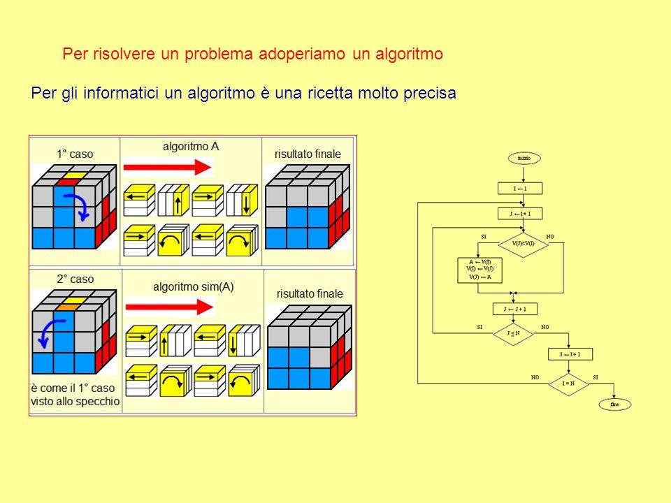 Per gli informatici un algoritmo è una ricetta molto precisa Per risolvere un problema adoperiamo un algoritmo