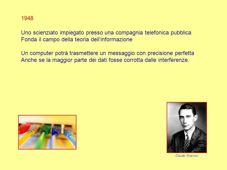 1948 Uno scienziato impiegato presso una compagnia telefonica pubblica Fonda il campo della teoria dell'informazione Un computer potrà trasmettere un messaggio con precisione perfetta Anche se la maggior parte dei dati fosse corrotta dalle interferenze.