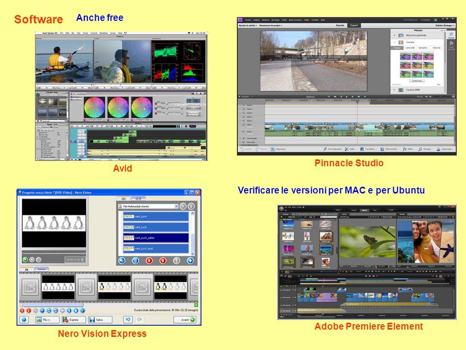 Software Pinnacle Studio Nero Vision Express Adobe Premiere Element Avid Verificare le versioni per MAC e per Ubuntu Anche free