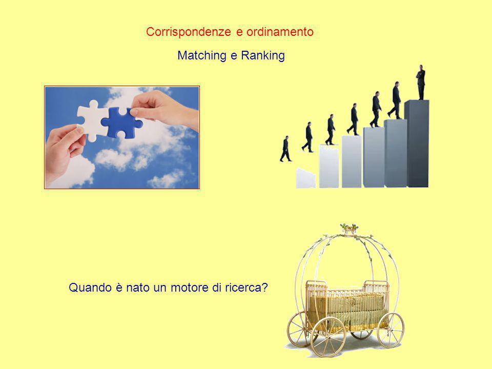 Corrispondenze e ordinamento Matching e Ranking Quando è nato un motore di ricerca?
