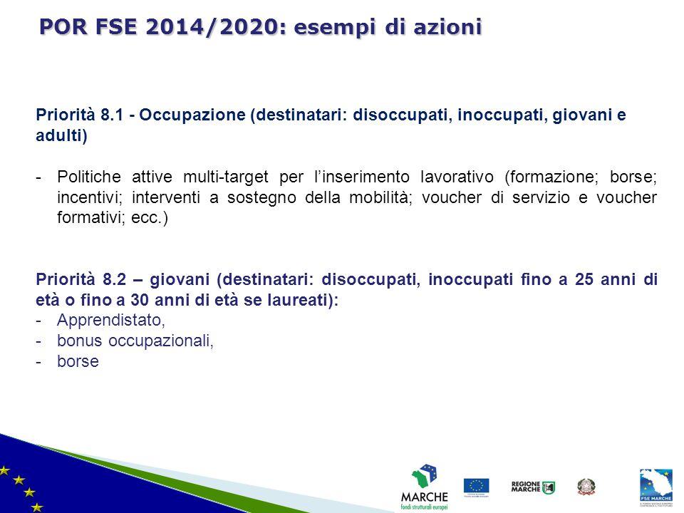 ma modifica del 08/11/2010 POR FSE 2014/2020: esempi di azioni Priorità 8.1 - Occupazione (destinatari: disoccupati, inoccupati, giovani e adulti) -Po