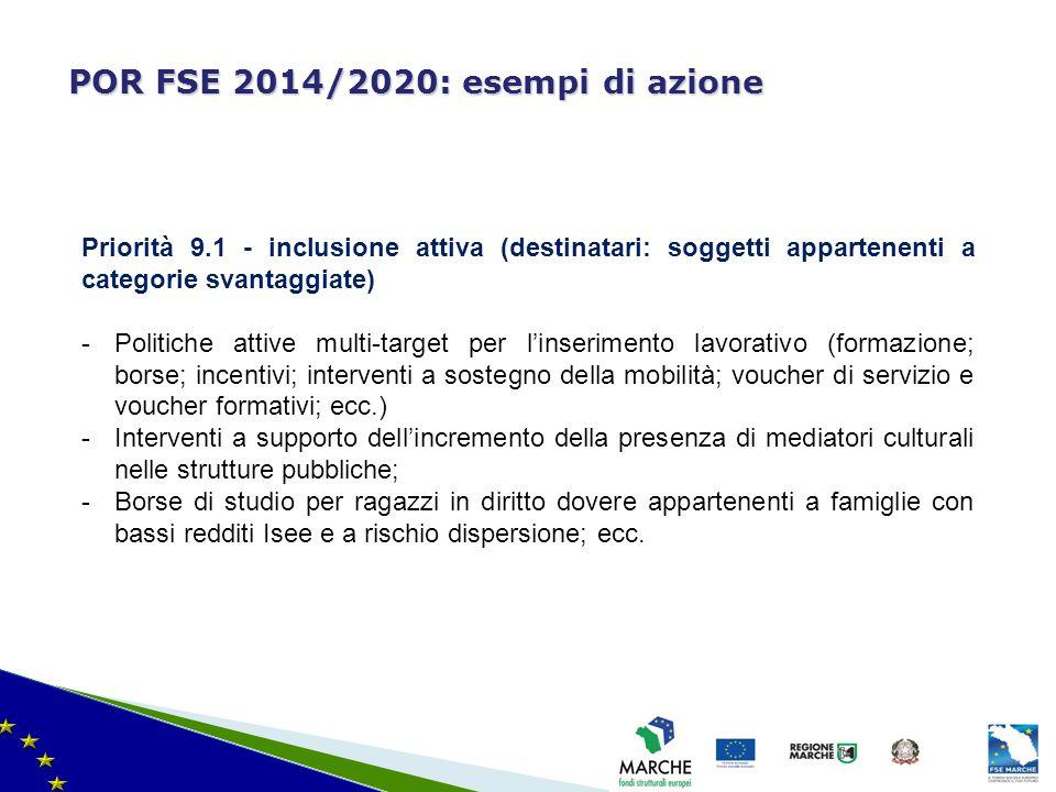ma modifica del 08/11/2010 POR FSE 2014/2020: esempi di azione Priorità 9.1 - inclusione attiva (destinatari: soggetti appartenenti a categorie svanta