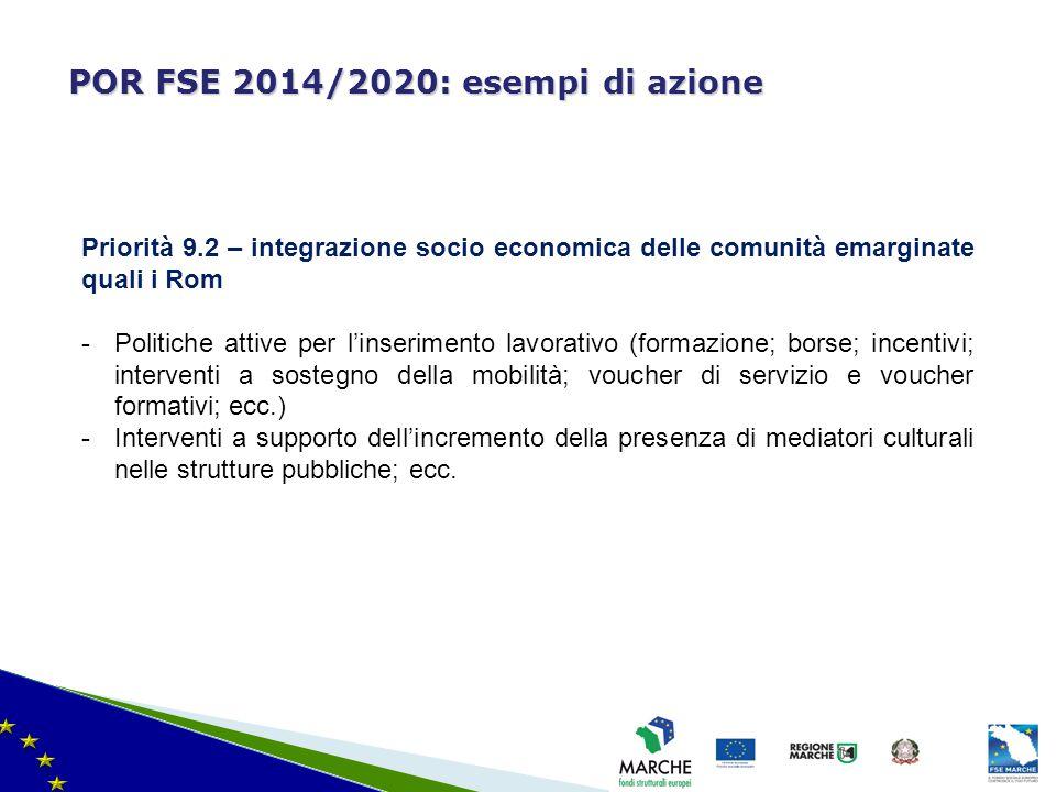 ma modifica del 08/11/2010 POR FSE 2014/2020: esempi di azione Priorità 9.2 – integrazione socio economica delle comunità emarginate quali i Rom -Poli