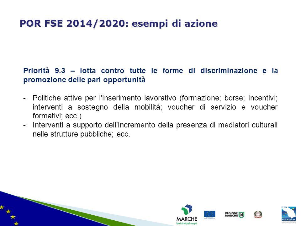 ma modifica del 08/11/2010 POR FSE 2014/2020: esempi di azione Priorità 9.3 – lotta contro tutte le forme di discriminazione e la promozione delle par