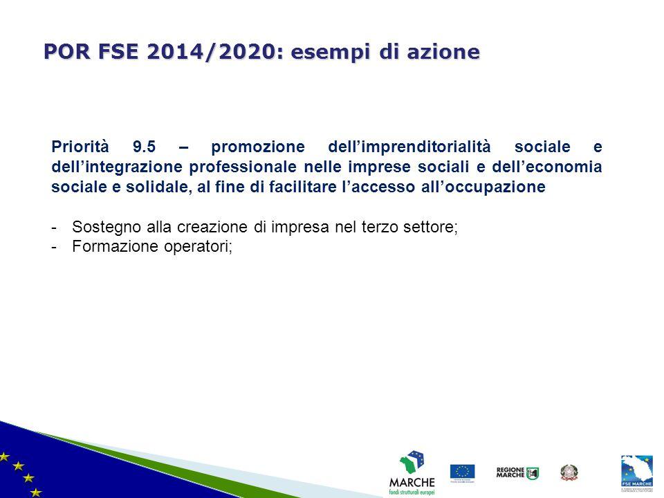 ma modifica del 08/11/2010 POR FSE 2014/2020: esempi di azione Priorità 9.5 – promozione dell'imprenditorialità sociale e dell'integrazione profession