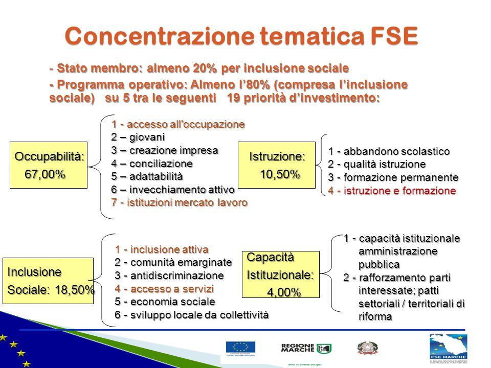 Concentrazione tematica FSE Occupabilità: 67,00% 67,00% 1 - accesso all'occupazione 2 – giovani 3 – creazione impresa 4 – conciliazione 5 – adattabili