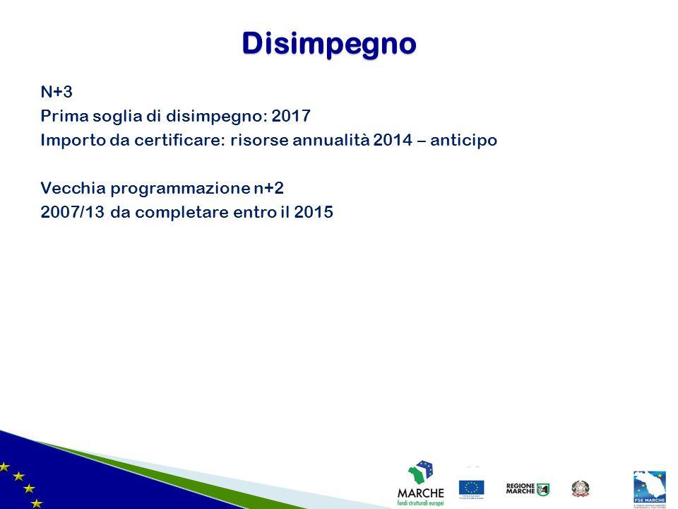 N+3 Prima soglia di disimpegno: 2017 Importo da certificare: risorse annualità 2014 – anticipo Vecchia programmazione n+2 2007/13 da completare entro