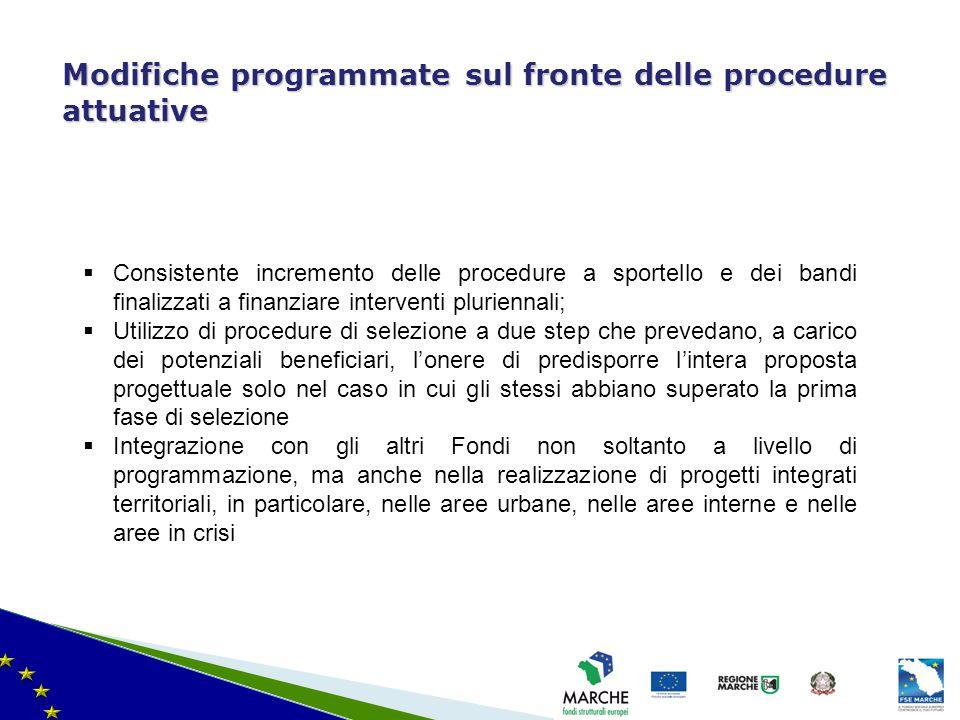 ma modifica del 08/11/2010 Modifiche programmate sul fronte delle procedure attuative  Consistente incremento delle procedure a sportello e dei bandi