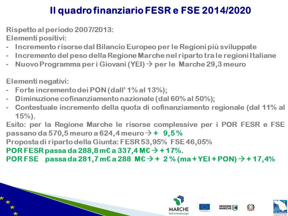 Rispetto al periodo 2007/2013: Elementi positivi: -Incremento risorse dal Bilancio Europeo per le Regioni più sviluppate -Incremento del peso della Re