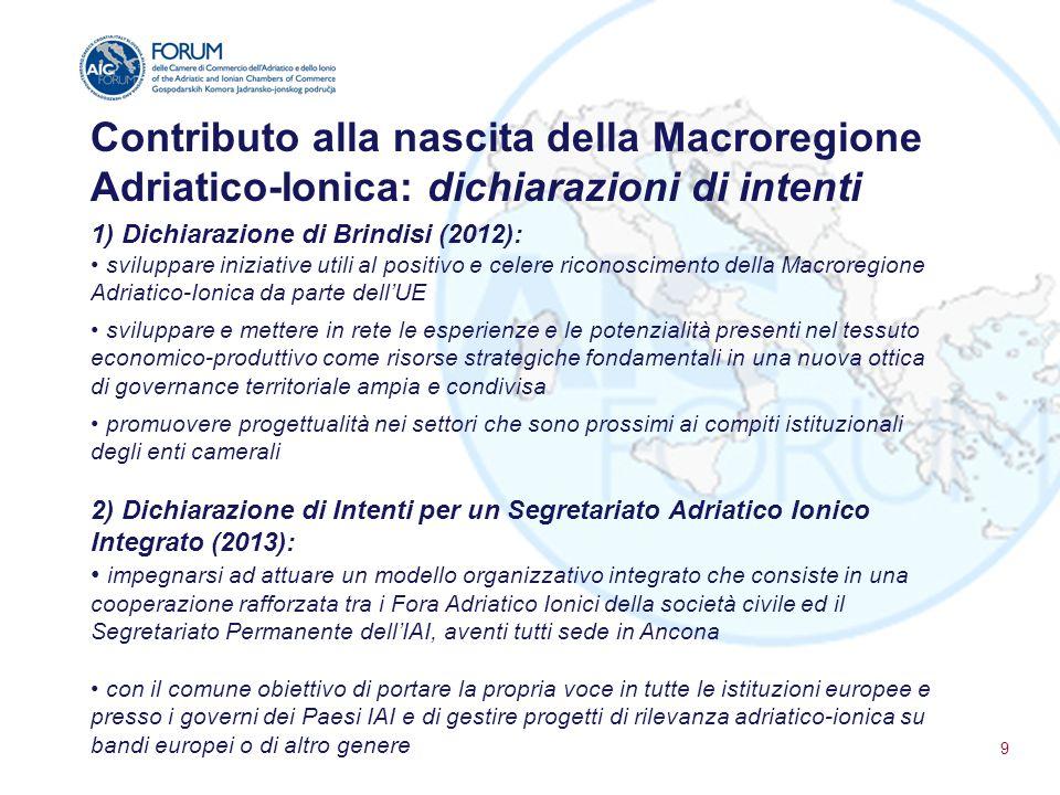Contributo alla nascita della Macroregione Adriatico-Ionica: dichiarazioni di intenti 1) Dichiarazione di Brindisi (2012): sviluppare iniziative utili