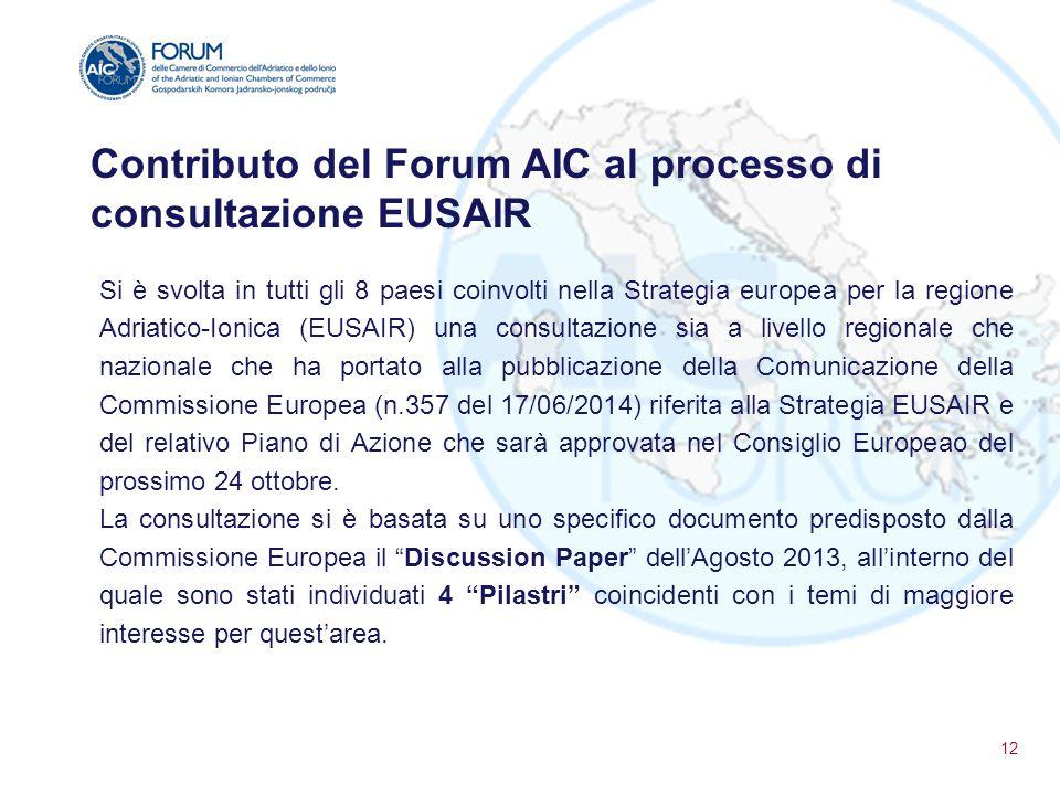 Contributo del Forum AIC al processo di consultazione EUSAIR Si è svolta in tutti gli 8 paesi coinvolti nella Strategia europea per la regione Adriati