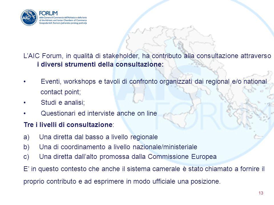 L'AIC Forum, in qualità di stakeholder, ha contributo alla consultazione attraverso i diversi strumenti della consultazione: Eventi, workshops e tavol