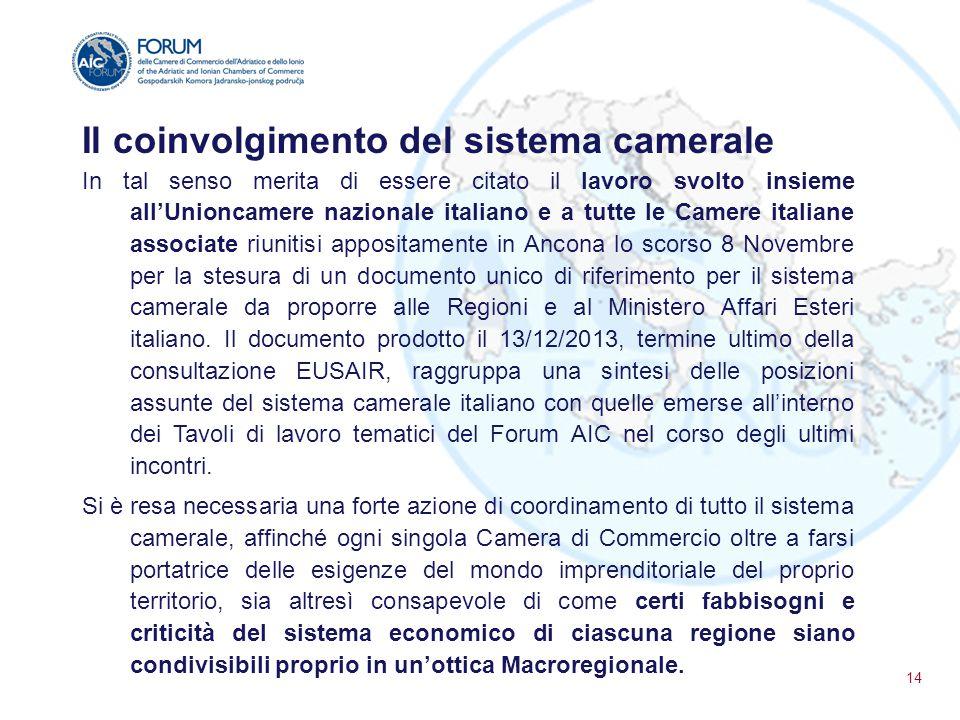 Il coinvolgimento del sistema camerale In tal senso merita di essere citato il lavoro svolto insieme all'Unioncamere nazionale italiano e a tutte le C