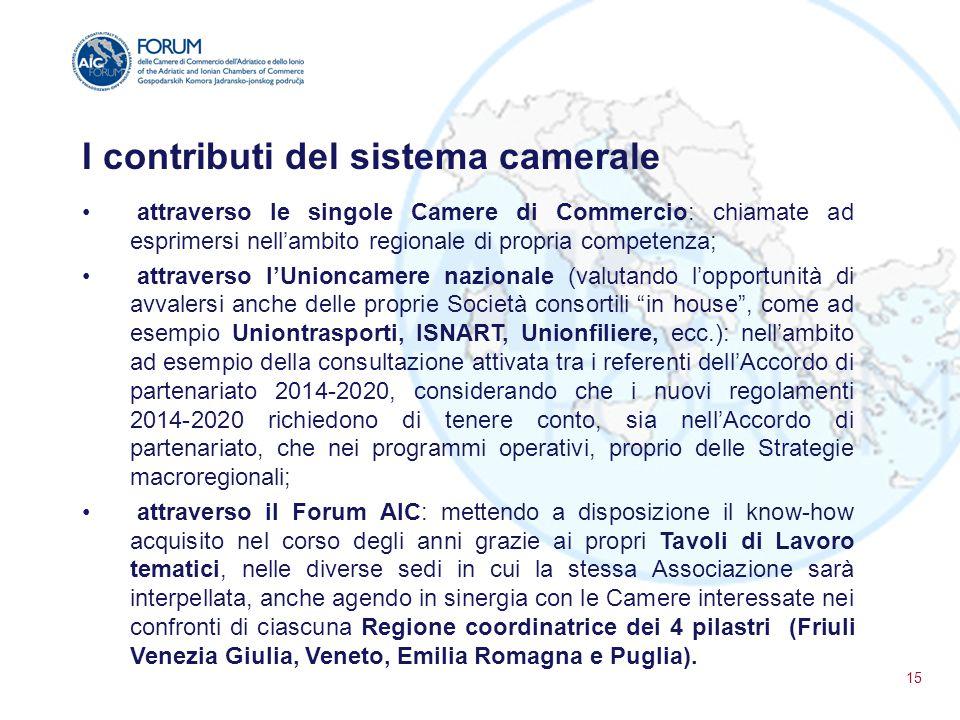 I contributi del sistema camerale attraverso le singole Camere di Commercio: chiamate ad esprimersi nell'ambito regionale di propria competenza; attra