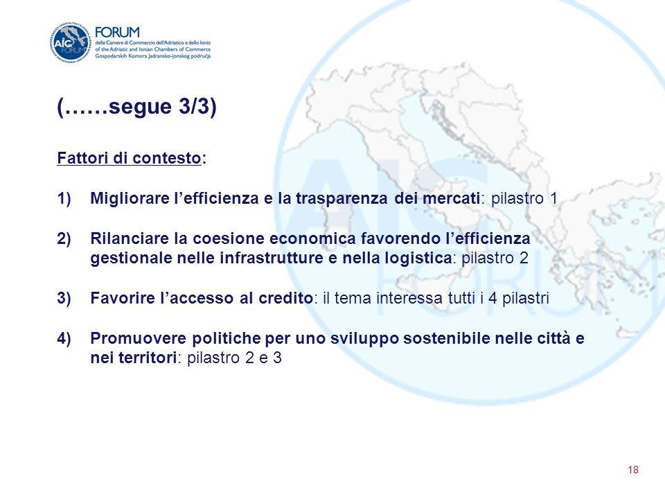 (……segue 3/3) Fattori di contesto: 1)Migliorare l'efficienza e la trasparenza dei mercati: pilastro 1 2)Rilanciare la coesione economica favorendo l'e