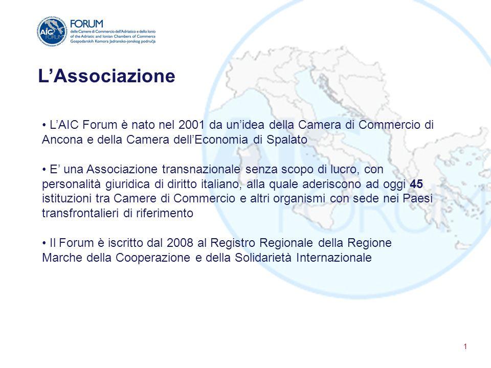 L'Associazione L'AIC Forum è nato nel 2001 da un'idea della Camera di Commercio di Ancona e della Camera dell'Economia di Spalato E' una Associazione
