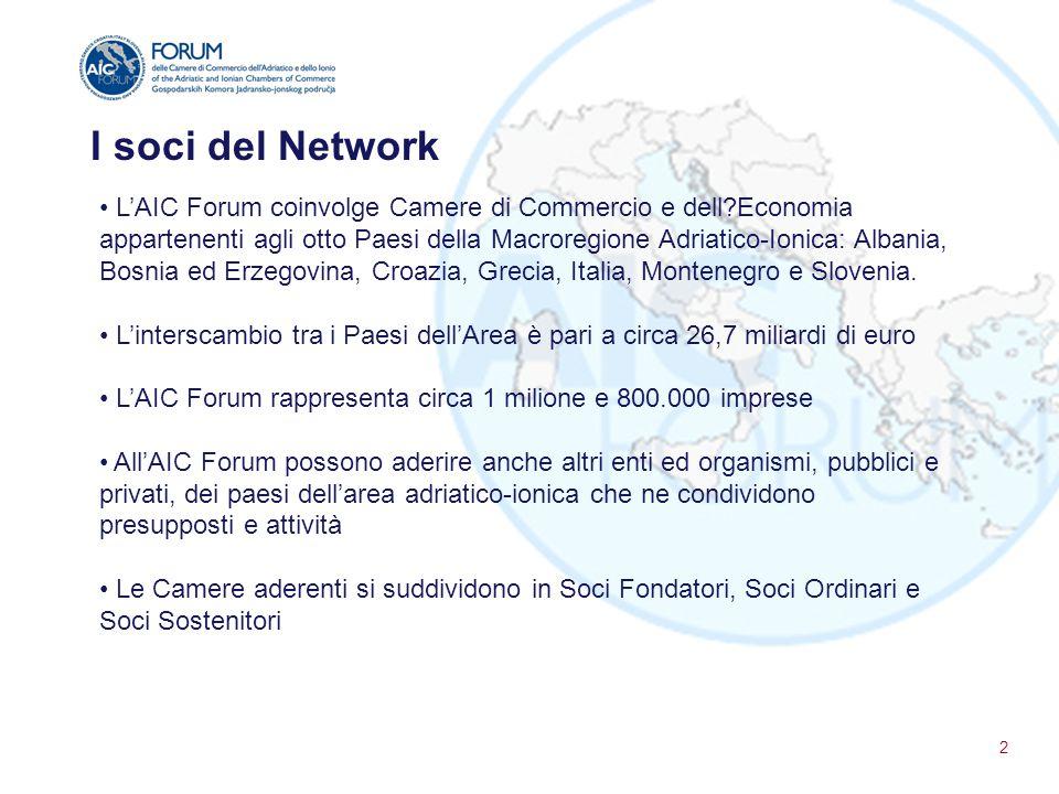 I soci del Network L'AIC Forum coinvolge Camere di Commercio e dell?Economia appartenenti agli otto Paesi della Macroregione Adriatico-Ionica: Albania
