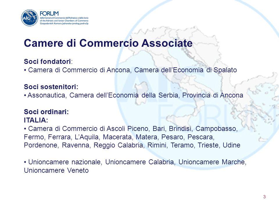 Camere di Commercio Associate Soci fondatori: Camera di Commercio di Ancona, Camera dell'Economia di Spalato Soci sostenitori: Assonautica, Camera del