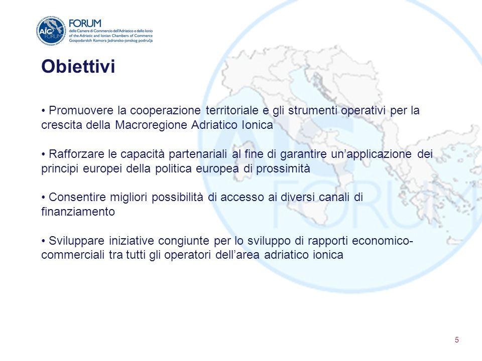 Obiettivi Promuovere la cooperazione territoriale e gli strumenti operativi per la crescita della Macroregione Adriatico Ionica Rafforzare le capacità