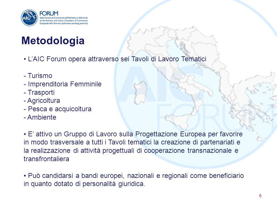 Metodologia L'AIC Forum opera attraverso sei Tavoli di Lavoro Tematici - Turismo - Imprenditoria Femminile - Trasporti - Agricoltura - Pesca e acquico