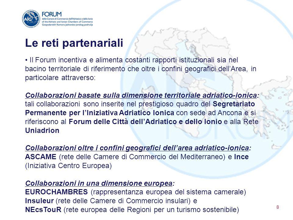 Contributo alla nascita della Macroregione Adriatico-Ionica: dichiarazioni di intenti 1) Dichiarazione di Brindisi (2012): sviluppare iniziative utili al positivo e celere riconoscimento della Macroregione Adriatico-Ionica da parte dell'UE sviluppare e mettere in rete le esperienze e le potenzialità presenti nel tessuto economico-produttivo come risorse strategiche fondamentali in una nuova ottica di governance territoriale ampia e condivisa promuovere progettualità nei settori che sono prossimi ai compiti istituzionali degli enti camerali 2) Dichiarazione di Intenti per un Segretariato Adriatico Ionico Integrato (2013): impegnarsi ad attuare un modello organizzativo integrato che consiste in una cooperazione rafforzata tra i Fora Adriatico Ionici della società civile ed il Segretariato Permanente dell'IAI, aventi tutti sede in Ancona con il comune obiettivo di portare la propria voce in tutte le istituzioni europee e presso i governi dei Paesi IAI e di gestire progetti di rilevanza adriatico-ionica su bandi europei o di altro genere 9