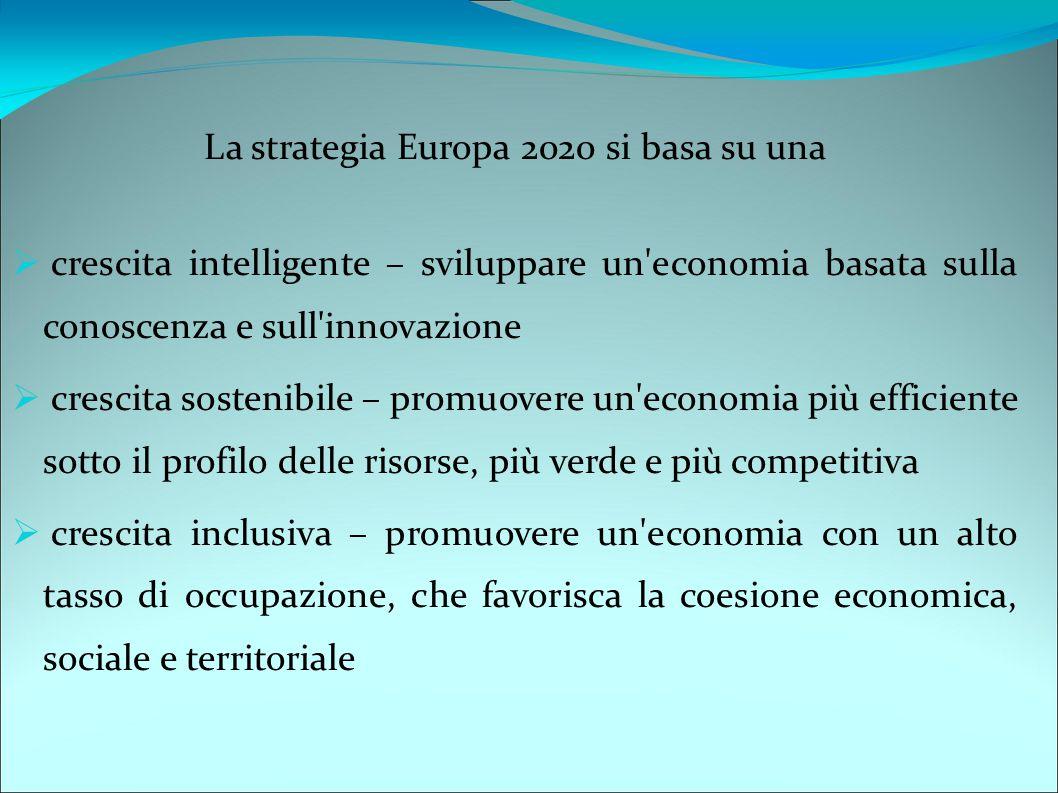 La strategia Europa 2020 si basa su una  crescita intelligente – sviluppare un economia basata sulla conoscenza e sull innovazione  crescita sostenibile – promuovere un economia più efficiente sotto il profilo delle risorse, più verde e più competitiva  crescita inclusiva – promuovere un economia con un alto tasso di occupazione, che favorisca la coesione economica, sociale e territoriale