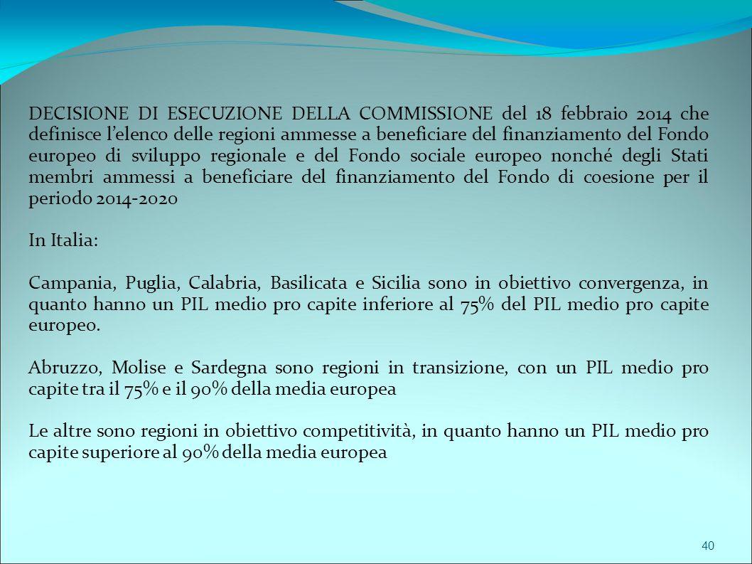 DECISIONE DI ESECUZIONE DELLA COMMISSIONE del 18 febbraio 2014 che definisce l'elenco delle regioni ammesse a beneficiare del finanziamento del Fondo europeo di sviluppo regionale e del Fondo sociale europeo nonché degli Stati membri ammessi a beneficiare del finanziamento del Fondo di coesione per il periodo 2014-2020 In Italia: Campania, Puglia, Calabria, Basilicata e Sicilia sono in obiettivo convergenza, in quanto hanno un PIL medio pro capite inferiore al 75% del PIL medio pro capite europeo.