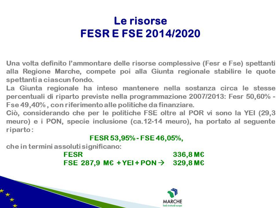Una volta definito l'ammontare delle risorse complessive (Fesr e Fse) spettanti alla Regione Marche, compete poi alla Giunta regionale stabilire le qu