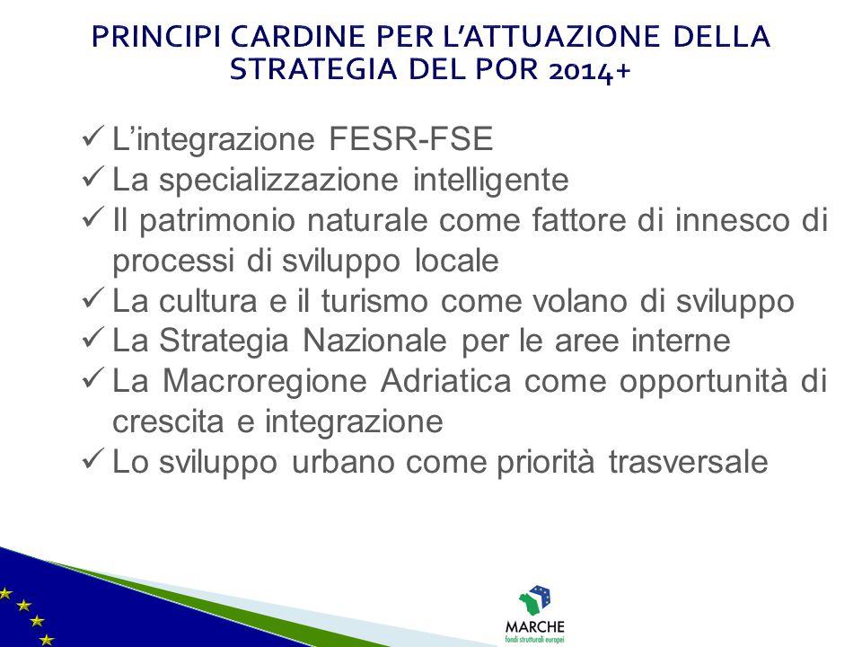 L'integrazione FESR-FSE La specializzazione intelligente Il patrimonio naturale come fattore di innesco di processi di sviluppo locale La cultura e il