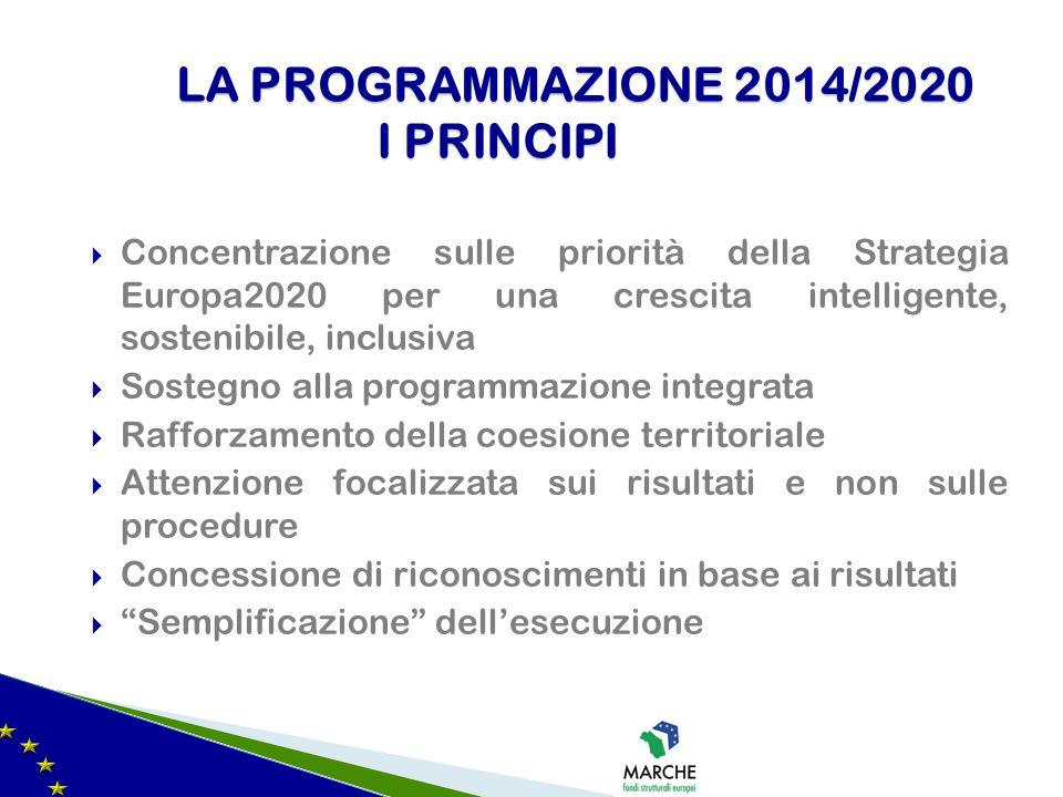  Concentrazione sulle priorità della Strategia Europa2020 per una crescita intelligente, sostenibile, inclusiva  Sostegno alla programmazione integr