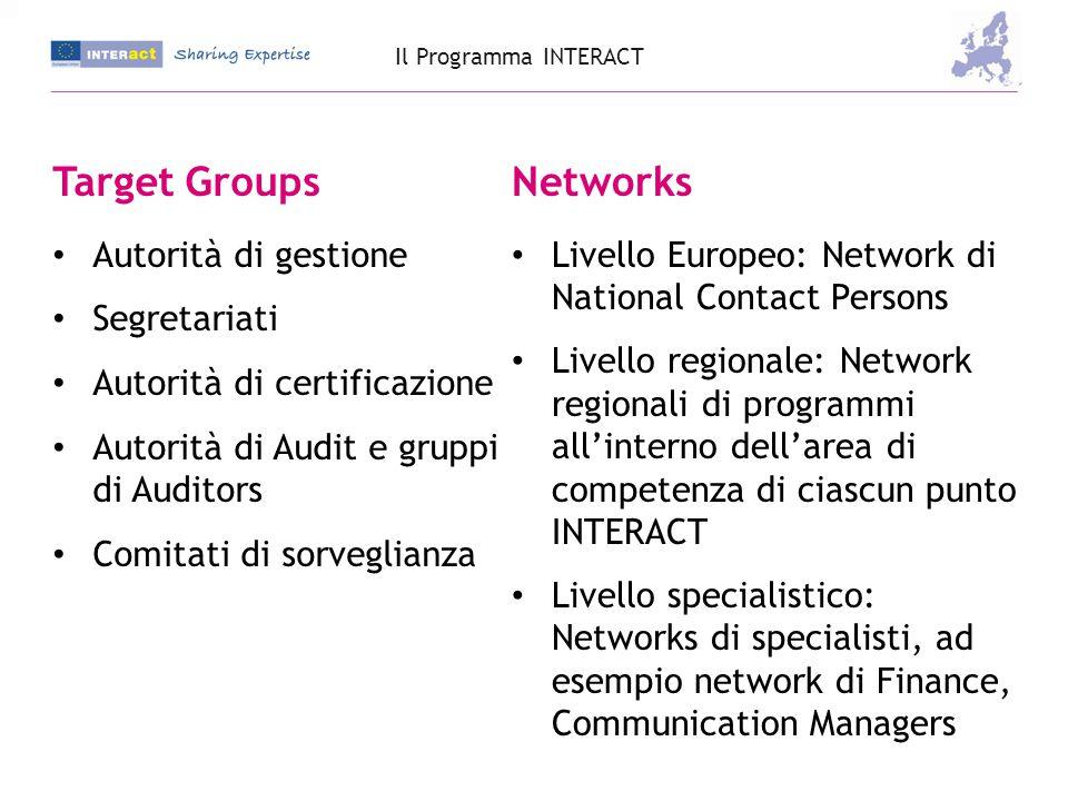 www.interact-eu.net Il Programma INTERACT