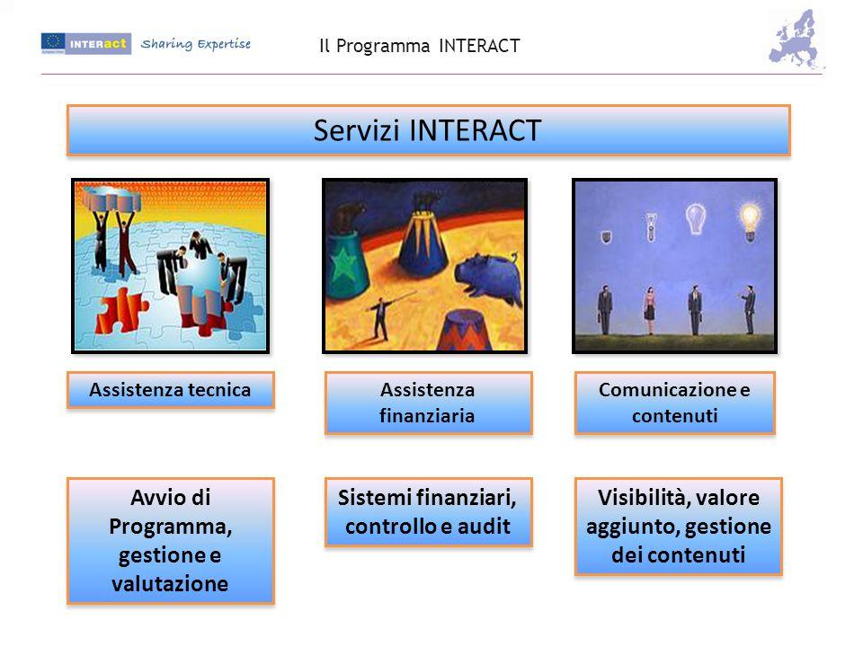 Assistenza finanziaria Sistemi finanziari, controllo e audit Comunicazione e contenuti Servizi INTERACT Assistenza tecnica Avvio di Programma, gestione e valutazione Visibilità, valore aggiunto, gestione dei contenuti Il Programma INTERACT