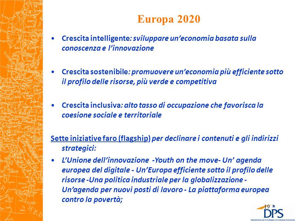 Europa 2020 Crescita intelligente: sviluppare un'economia basata sulla conoscenza e l'innovazione Crescita sostenibile: promuovere un'economia più efficiente sotto il profilo delle risorse, più verde e competitiva Crescita inclusiva: alto tasso di occupazione che favorisca la coesione sociale e territoriale Sette iniziative faro (flagship) per declinare i contenuti e gli indirizzi strategici: L'Unione dell'innovazione -Youth on the move- Un' agenda europea del digitale - Un'Europa efficiente sotto il profilo delle risorse -Una politica industriale per la globalizzazione - Un'agenda per nuovi posti di lavoro - La piattaforma europea contro la povertà; 19