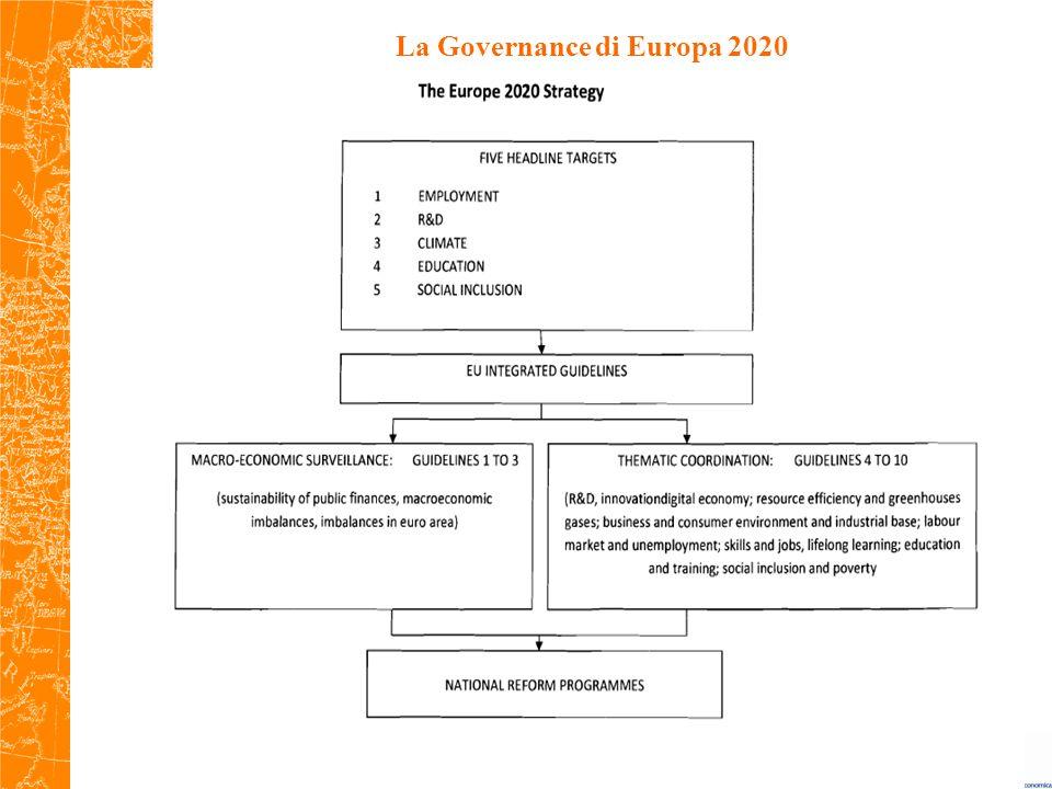 21 La Governance di Europa 2020