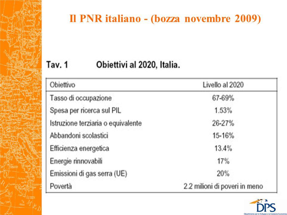 Il PNR italiano - (bozza novembre 2009) 27