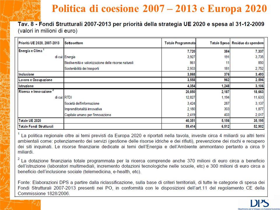 29 Politica di coesione 2007 – 2013 e Europa 2020