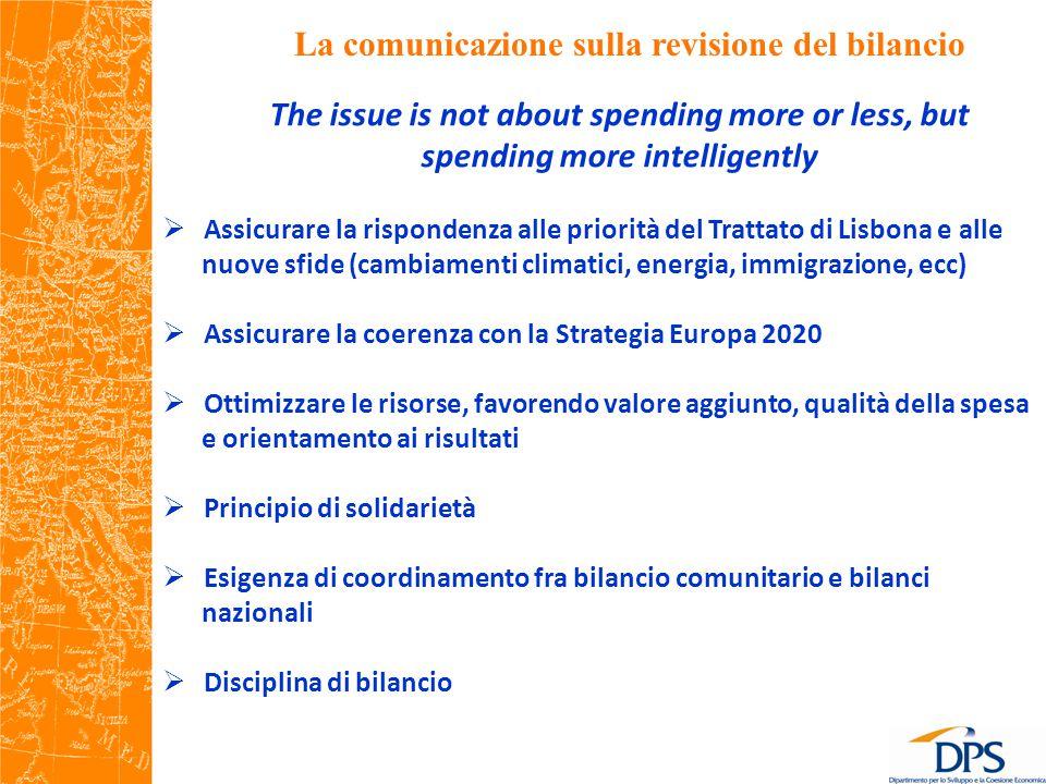 La comunicazione sulla revisione del bilancio The issue is not about spending more or less, but spending more intelligently  Assicurare la rispondenza alle priorità del Trattato di Lisbona e alle nuove sfide (cambiamenti climatici, energia, immigrazione, ecc)  Assicurare la coerenza con la Strategia Europa 2020  Ottimizzare le risorse, favorendo valore aggiunto, qualità della spesa e orientamento ai risultati  Principio di solidarietà  Esigenza di coordinamento fra bilancio comunitario e bilanci nazionali  Disciplina di bilancio