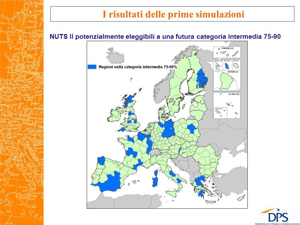 NUTS II potenzialmente eleggibili a una futura categoria intermedia 75-90 I risultati delle prime simulazioni