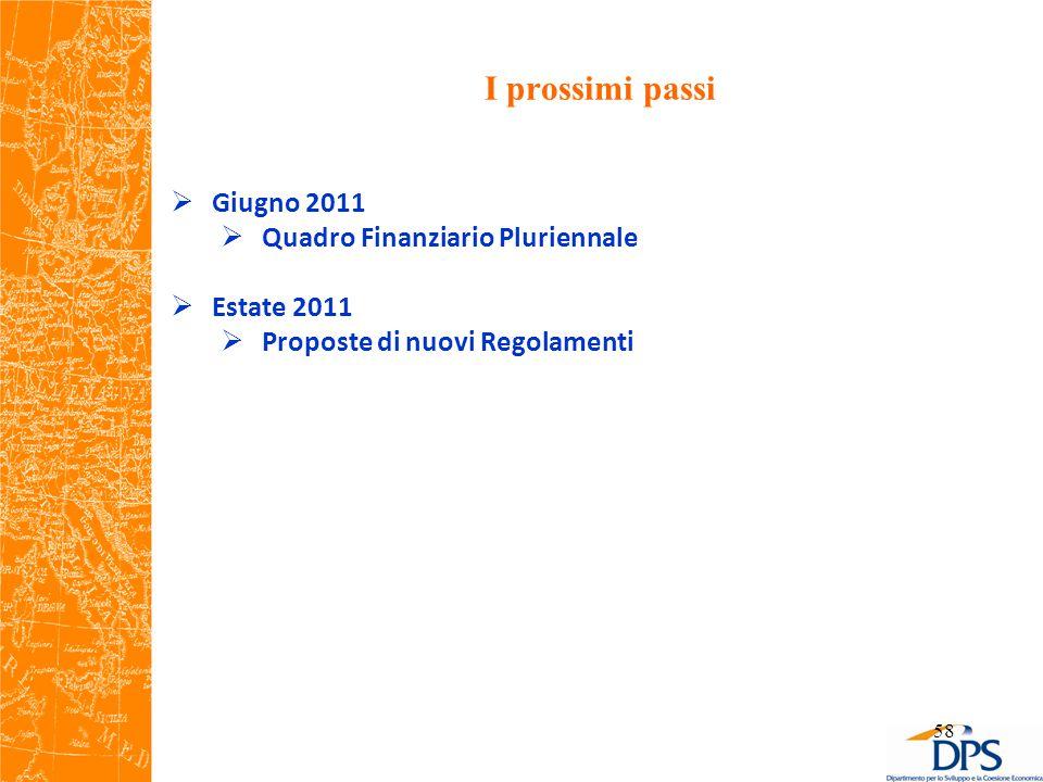 I prossimi passi 58  Giugno 2011  Quadro Finanziario Pluriennale  Estate 2011  Proposte di nuovi Regolamenti