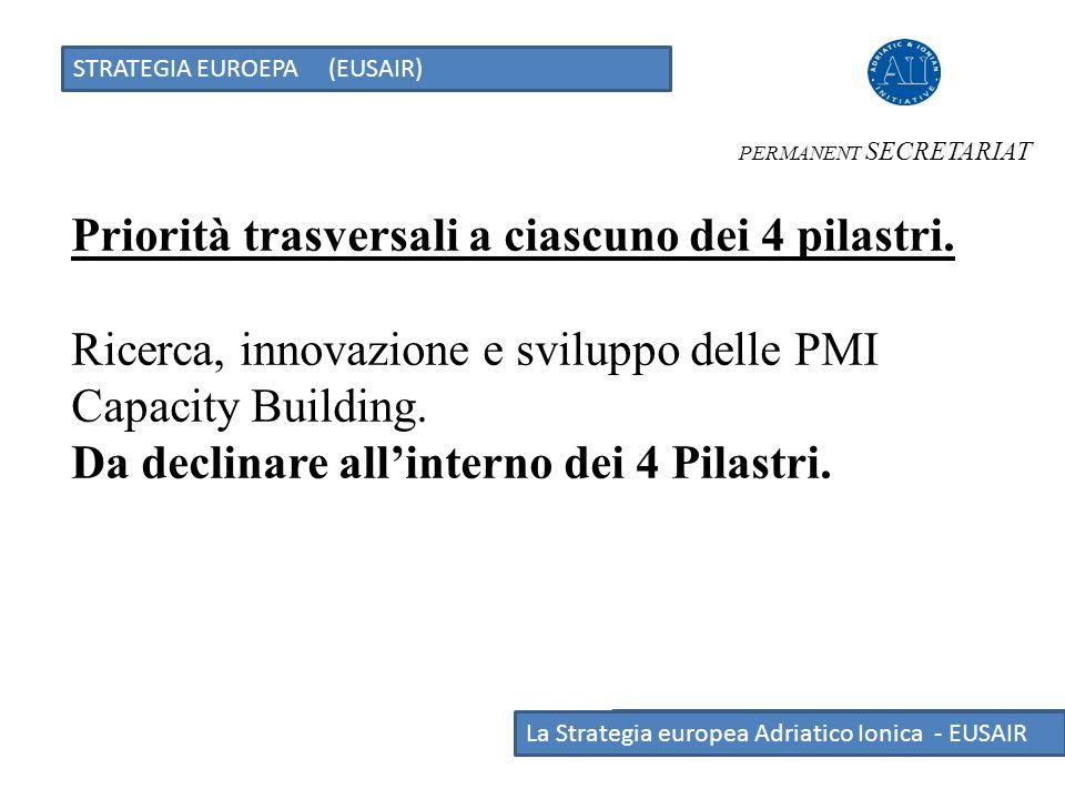 STRATEGIA EUROEPA (EUSAIR) L'UNIONE EUROPEA IN POCHE PAROLE La Strategia europea Adriatico Ionica - EUSAIR Priorità trasversali a ciascuno dei 4 pilas