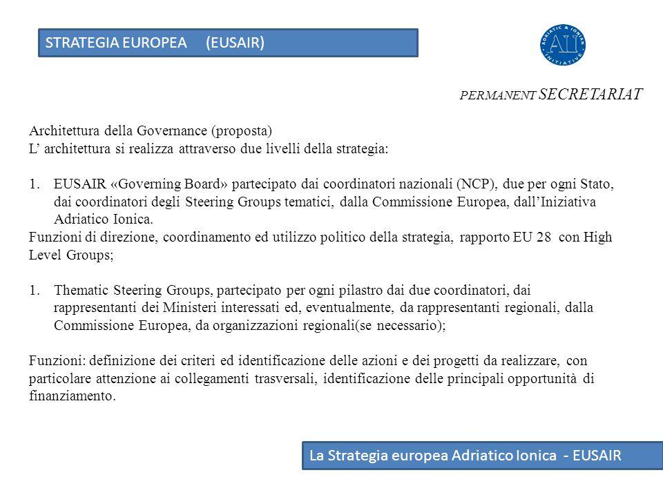 STRATEGIA EUROPEA (EUSAIR) La Strategia europea Adriatico Ionica - EUSAIR Architettura della Governance (proposta) L' architettura si realizza attrave