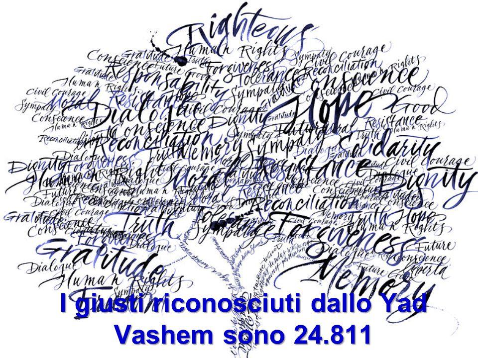 In Italia i Giusti riconosciuti sono 563