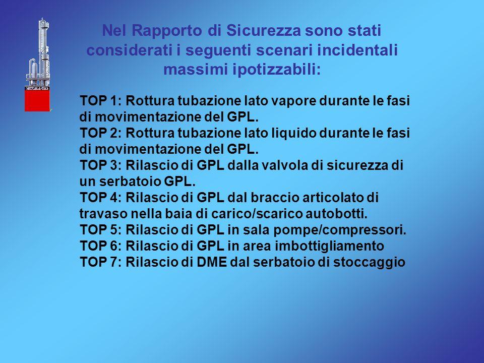 Nel Rapporto di Sicurezza sono stati considerati i seguenti scenari incidentali massimi ipotizzabili: TOP 1: Rottura tubazione lato vapore durante le fasi di movimentazione del GPL.