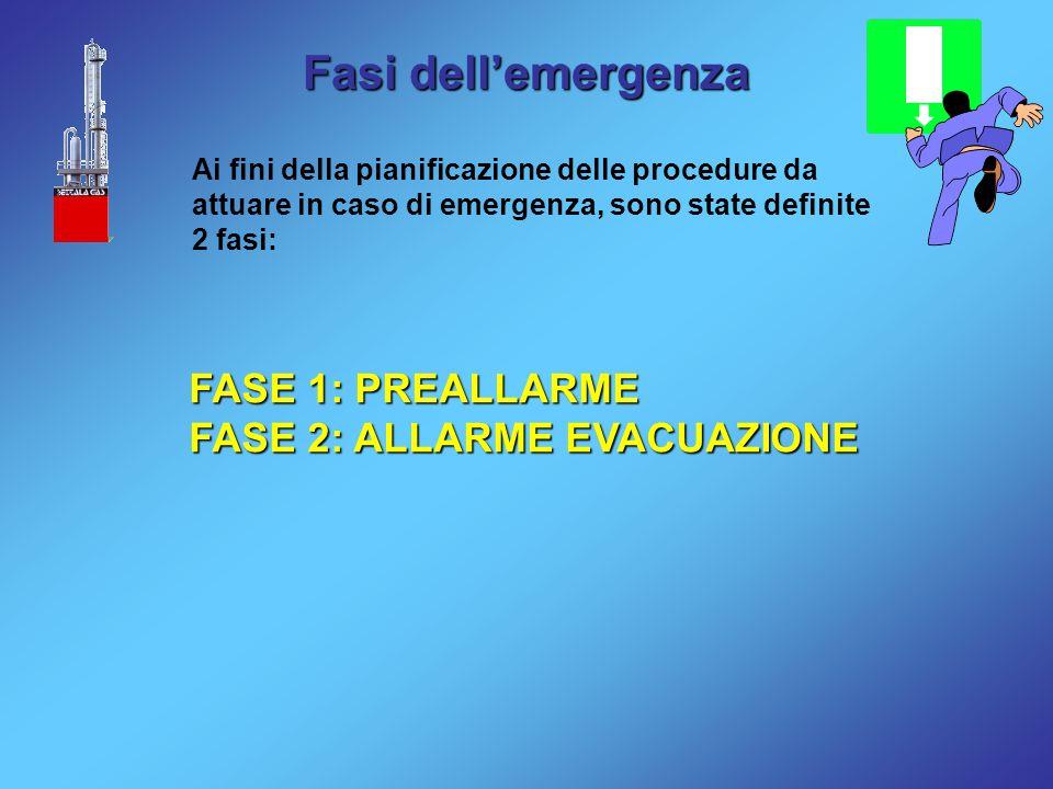 Fasi dell'emergenza Ai fini della pianificazione delle procedure da attuare in caso di emergenza, sono state definite 2 fasi: FASE 1: PREALLARME FASE 2: ALLARME EVACUAZIONE