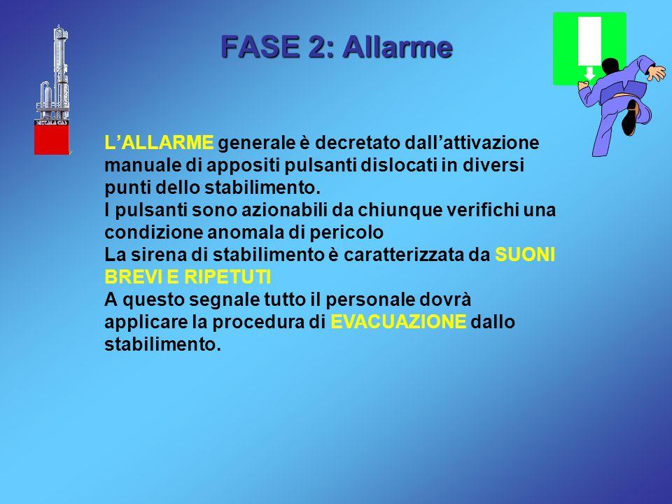 FASE 2: Allarme L'ALLARME generale è decretato dall'attivazione manuale di appositi pulsanti dislocati in diversi punti dello stabilimento. I pulsanti